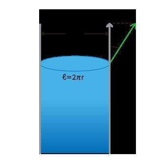 粉体接触角測定 ルーカス-ウォッシュバーン(Lucas-Washburn)の式図2