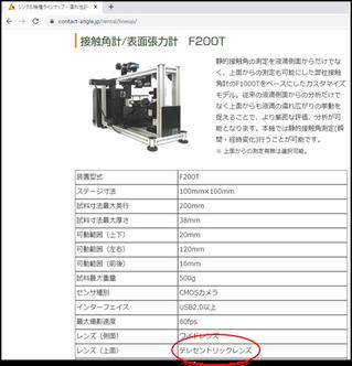 接触角計・表面張力計サイト レンタル機種ラインナップ