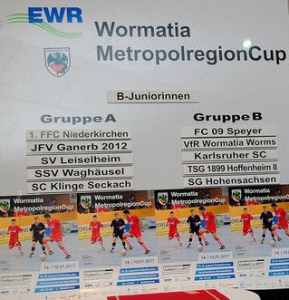 Die beiden Gruppen des B-Juniorinnen-Turniers