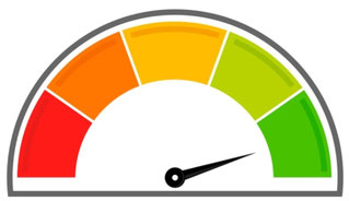 Börsenbarometer zum Ablesen des Trading Tipps
