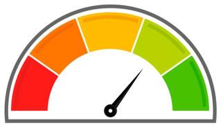 Börsenbarometer: Trading Tipp Bitcoin kaufen