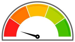 Börsenbarometer: Trading Tipp Bankaktien verkaufen