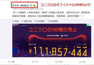 ユニクロの1分間の売り上げ 1億円を突破