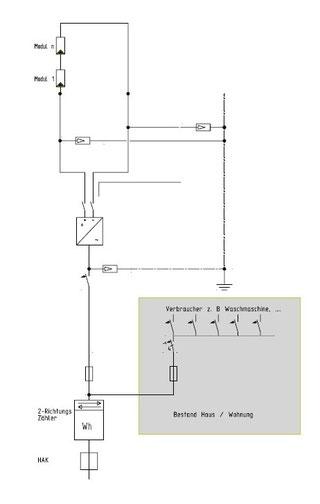 berschusseinspeisung photovoltaik. Black Bedroom Furniture Sets. Home Design Ideas