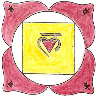 MULADHARA - Wurzel Chakra
