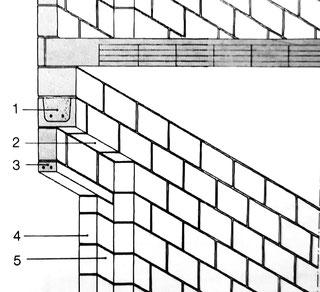 architrave delle aperture per murature di blocchi di calcestruzzo: 1) blocco con nervatura di calcestruzzo armato; 2) vano per il cassonetto della persiana; 3) travetto in conglomerato di argilla espansa precompresso; 4) stipite; 5) battuta
