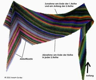 Tuch stricken linus Linus Tuch