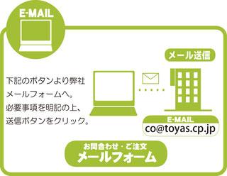 戸谷染料商店|メールフォーム