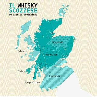 Le aree di produzione del whisky scozzese