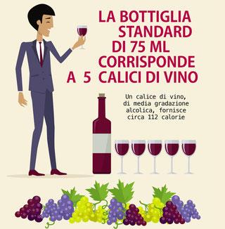 Quanti bicchieri corrispondono a una botttiglia di vino?