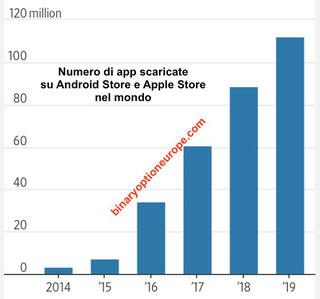 app roblox scaricate al mondo