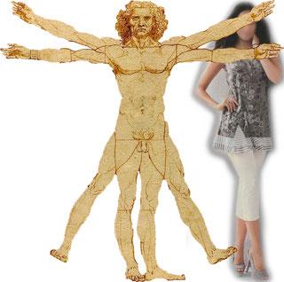 Wie sich Ideale ändern. Die Höhe der Taille des Ideal-Mannes von Leonardo da Vinci. Die Höhe der Taille eines Ideal-Models der heutigen Mode-Branche: Viel unten, wenig oben.