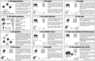 Regeln Kurzfassung Variante II
