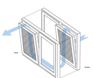 Schallschutzfenster mit Schalldämmaß bis 35dB in teilgeöffnetem Zustand