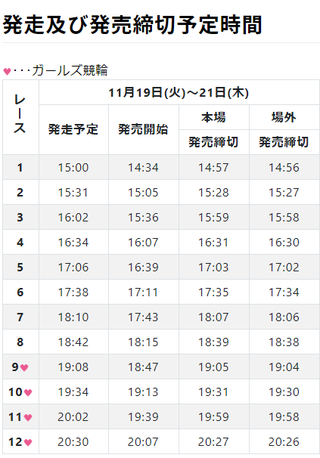 11/19~21 画像クリックで小倉ライブへ  競輪祭ガールズトライアル web keirin.jpから小倉Liveへ