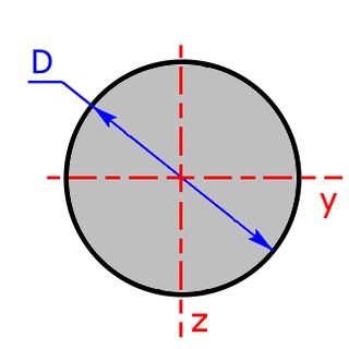 Bild eines Kreisquerschnitts