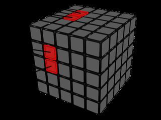 Figura 4: Posición de la piezas.