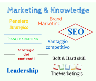 Marketing a Macerata: marketing strategico operativo, branding e leadership