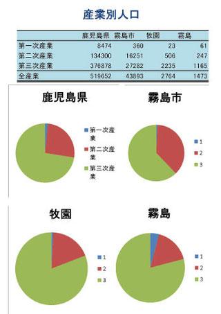 平成16年事業所企業統計調査