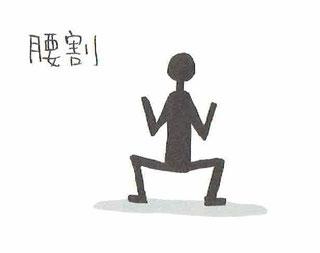 腰が使えるようになるトレーニング