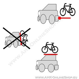 Günstiger Fahrradträgertransport