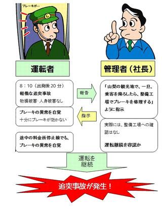 貸切バスのブレーキ不具合による追突事故(浜松市)