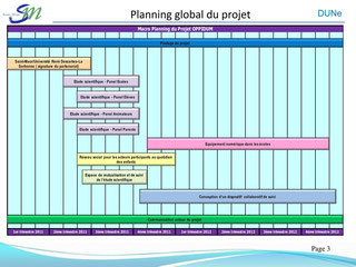 Planning initial projet OPPIDUM