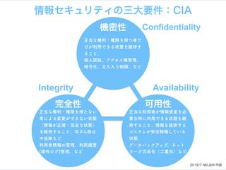 情報セキュリティの三大要件