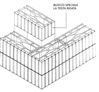 formazione di angoli in murature di blocchi di argilla espansa