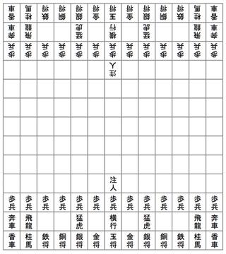平安大将棋(通説)