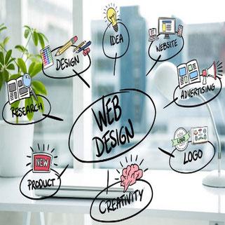 webdesign avec Posteam entreprise de travail à temps partagé à Melle 79