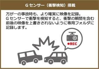 Gセンサー 衝突検知 専用フォルダ