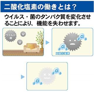 次亜塩素,二酸化塩素,コロナウイルス,コロナウィルス,感染,飛沫,除菌,殺菌