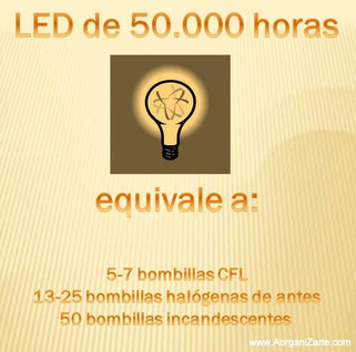 ahorro energético - electricidad - luces - iluminación - www.AorganiZarte.com