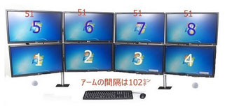 モニターアームをデスクに取り付けるときの位置決め 8画面の場合