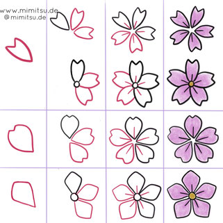 Doodles, How to draw a cherryblossom, tutorial, anleitung, Sketchbook, Sketchnotes, visual vocabulary, visuelles wörterbuch, scribble, Sketch, Inspiration, Idea, Ideen, How to draw, step by step, schritt für schritt, kirschblüten malen, kids, kinder
