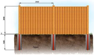 Забор шахматка вертикальный