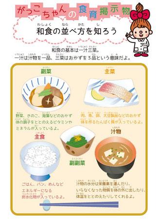 がっこちゃんの食育掲示物 和食の並べ方を知ろう