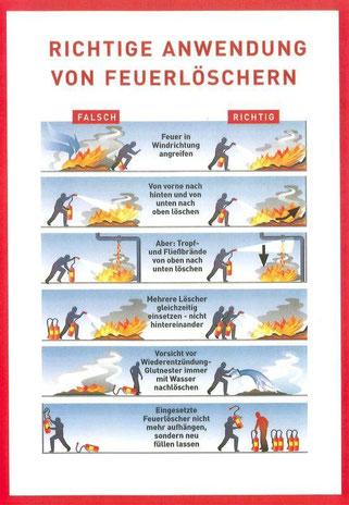 Richtige Anwendung eines Feuerlöschers