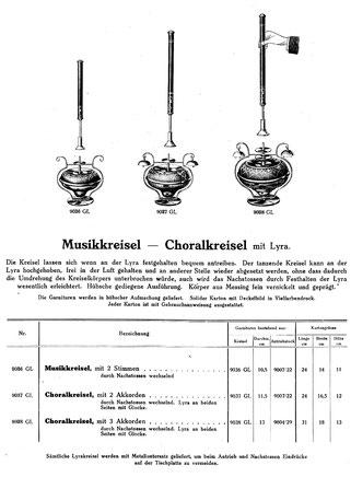 Märklin Katalog 1919