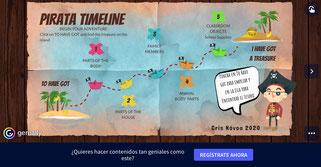 Pirata timeline