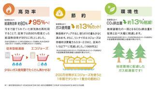 上記イラストはリンナイ製エコジョーズの例となります。数値などはメーカー・機種により多少異なります。