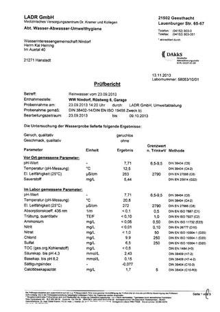 Wasseranalyse Nindorf 2013/2014 Seite 1 Vollständiger Prüfbericht siehe Download: