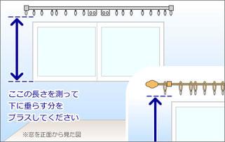 カーテン丈の測り方