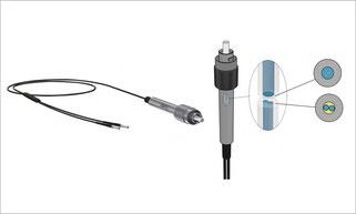 ブランチング光ファイバーパッチコード Branching Fiber-optic Patch Cords
