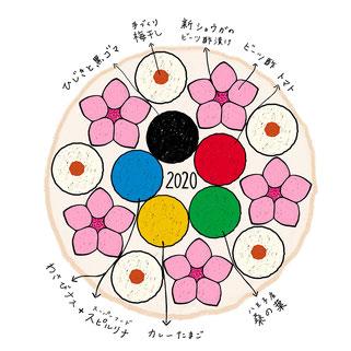 東京2020ありがとうセット