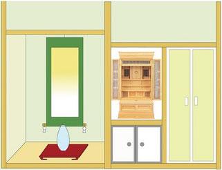神徒壇「桧」高台20号を地袋付半間仏間に設置したイメージ