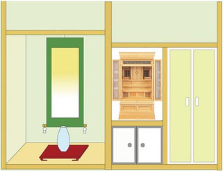 神徒壇20号を地袋付半間仏間に設置したイメージ