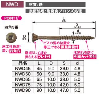 ウッドデッキ材用ビス 鉄四角穴ビスNWD 耐腐食ブロンズ処理 フレキ付き、調整機能付き、先端カット刃付き