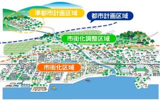 都市計画区域のイメージ
